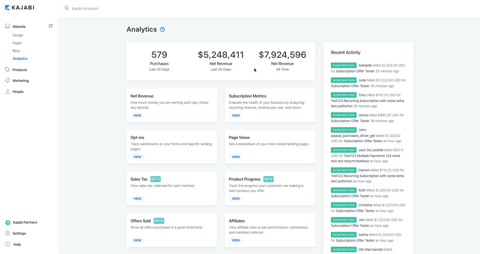 Screenshot of Kajabi Analytics dashboard