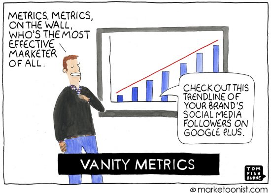 Comic of man talking about vanity business metrics