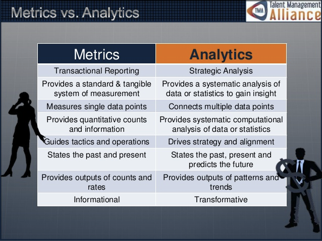 Overview of metrics vs. analytics for business