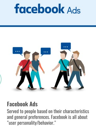 Screenshot of Facebook Ads graphic
