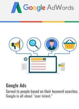 Screenshot of Google Adwords branding graphic