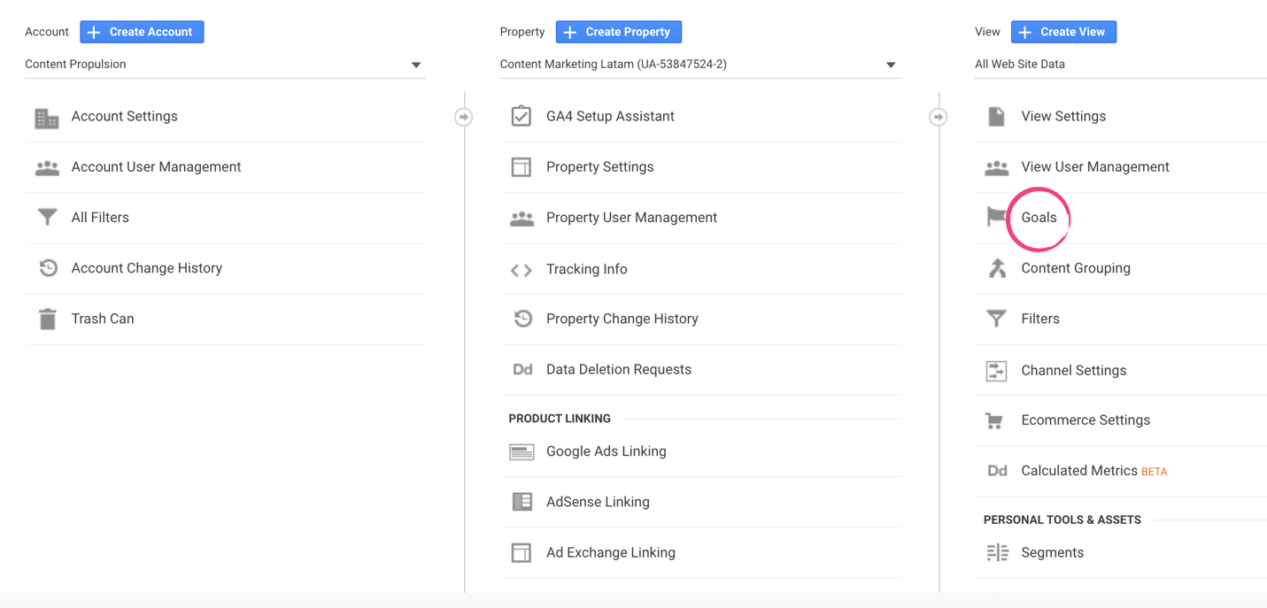 Screenshot of Google Analytics with Goals circled in pink