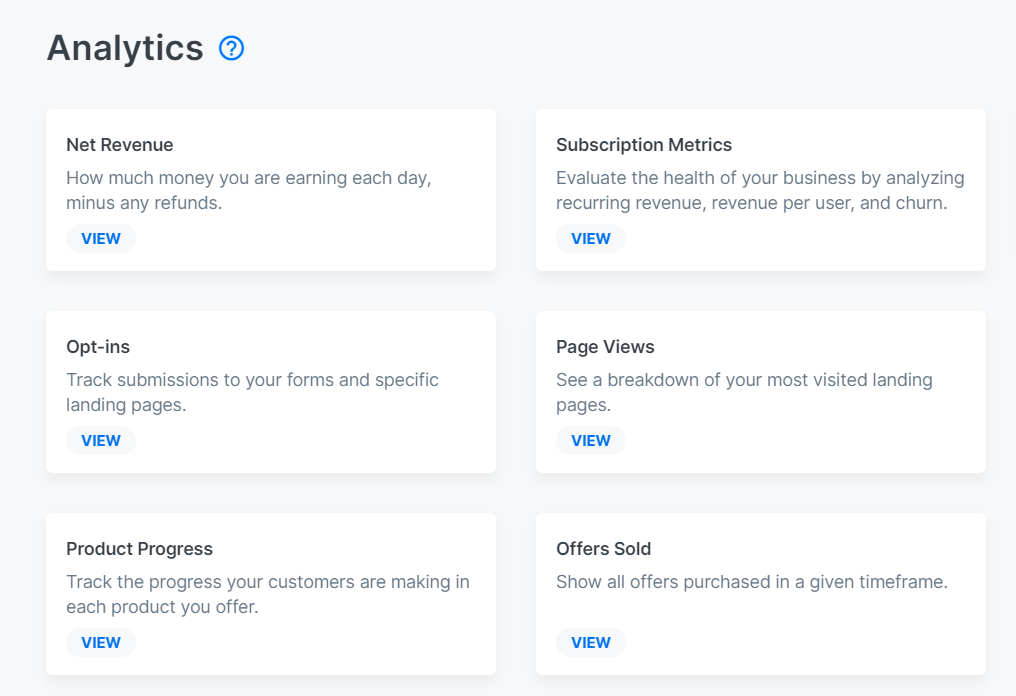 Screenshot of a graphic representing net revenue, opt-ins, product progress, subscriptions, page views, and offers sold.