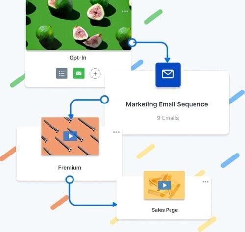 Kajabi Pipeline illustration showcasing marketing automation