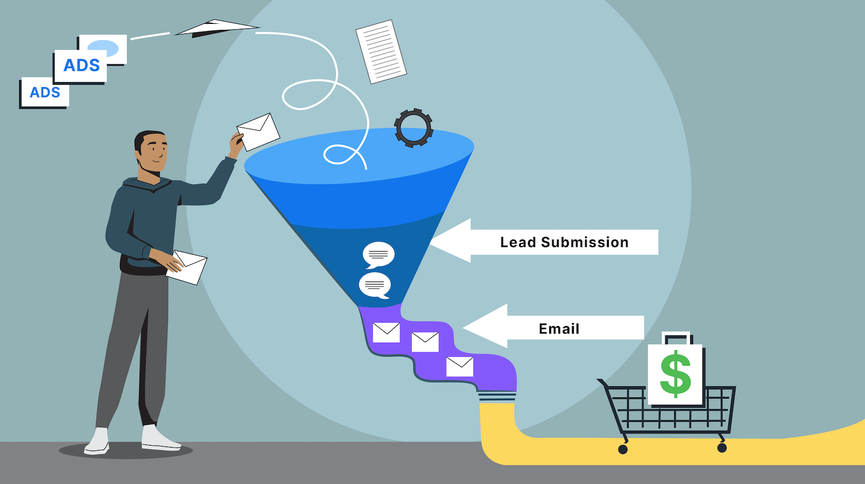 How to create a marketing funnel for your knowledge business