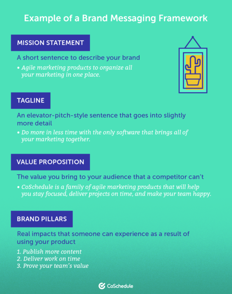 Brand Messaging Framework from Coschedule