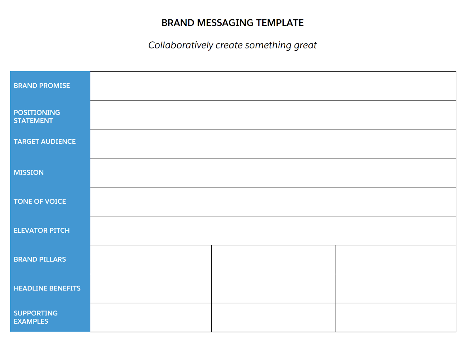 Brand messaging template from Pardot