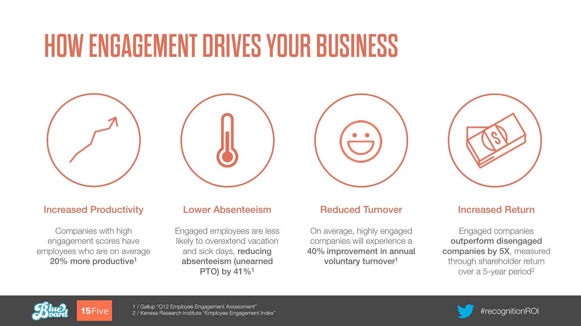 top employee engagement metrics