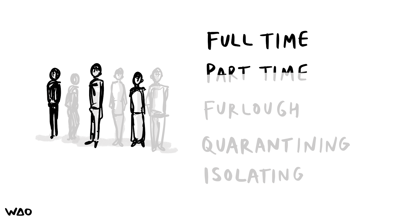 Some people in bold and others faded. List withwords 'Full time', 'Part time', 'Furlough', 'Quarantining' and 'Isolating'.