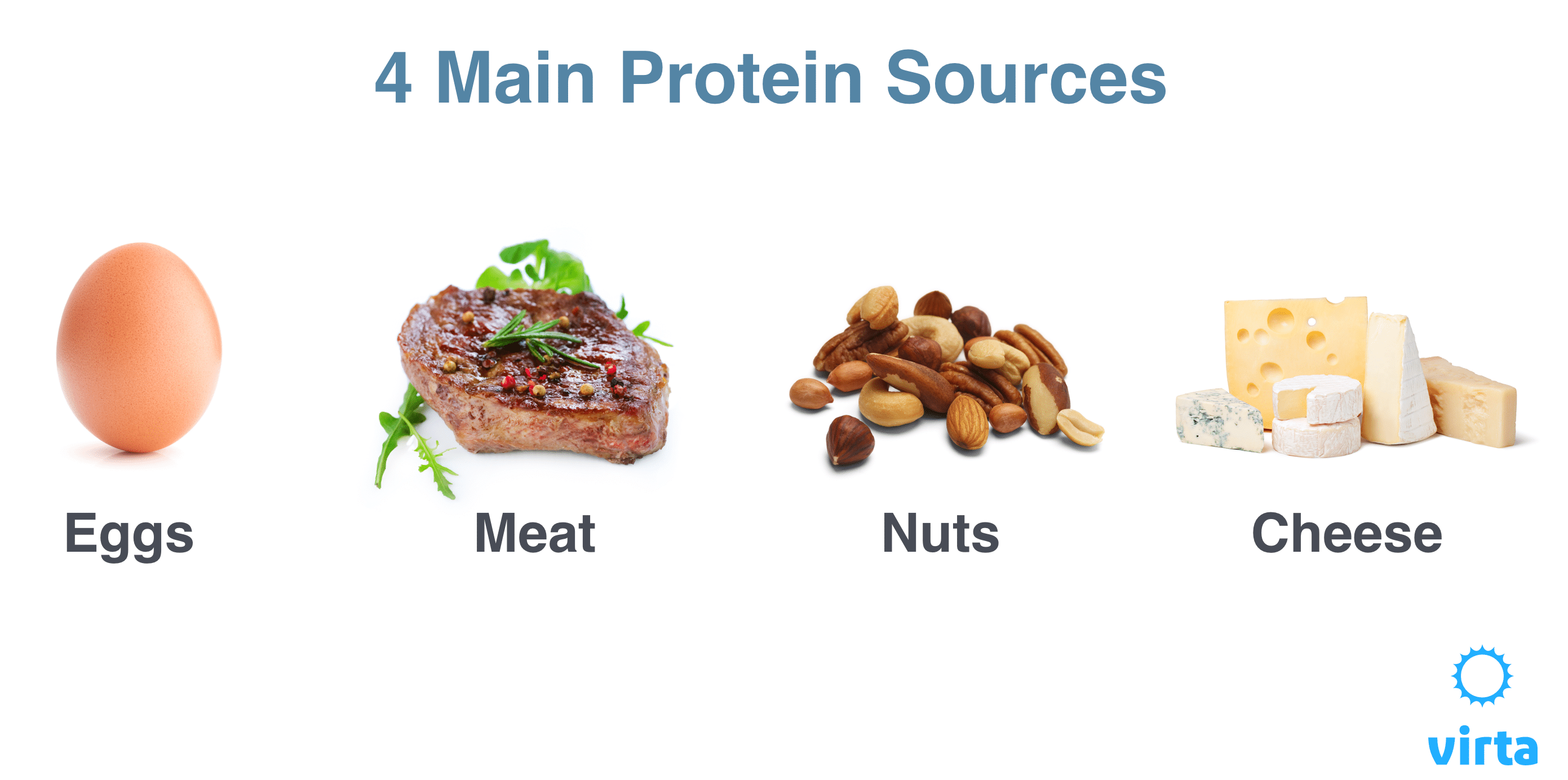 low carb protein sources