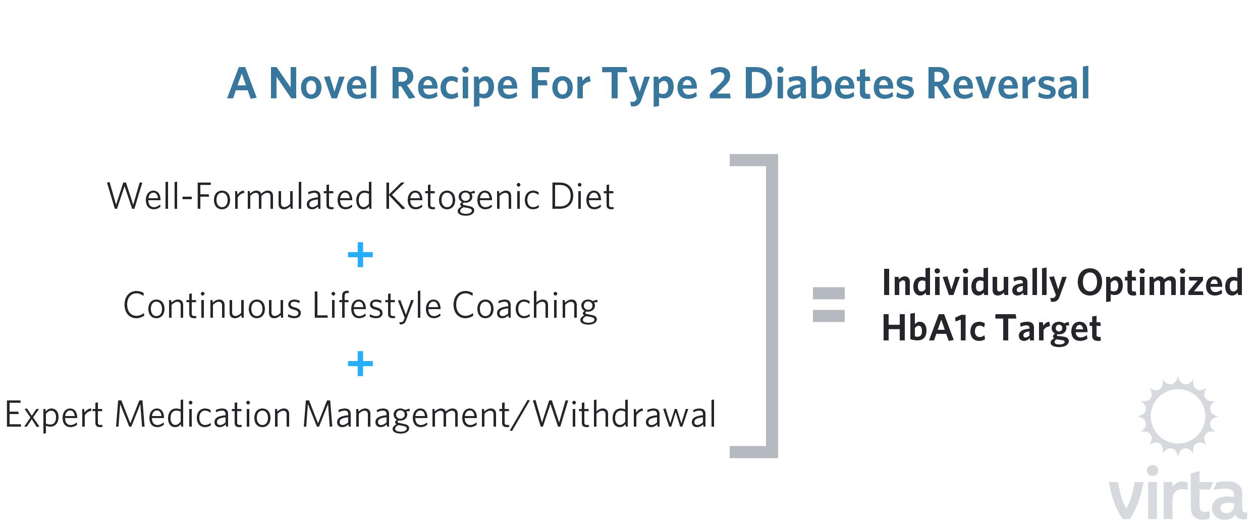 ketogenic diet glycated hemoglobin