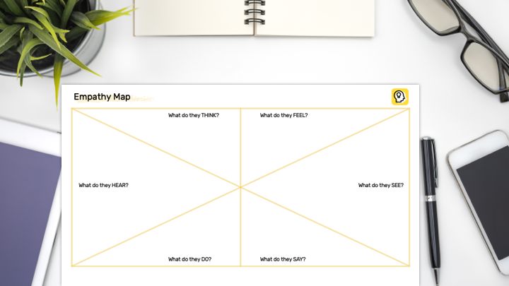 Empathy Map Free Template - What are your customers' needs?