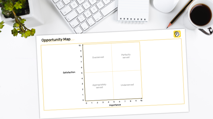 Innovation Opportunity Map Template