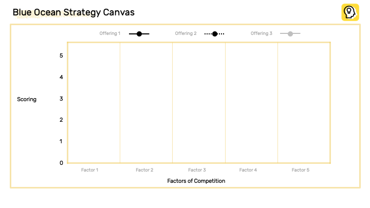 Empty Strategy Canvas Template by Really Good Innovationwith 5 columns