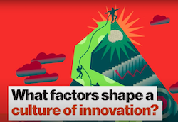 What factors shape a culture of innovation?