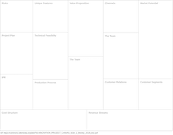 Innovation project canvas