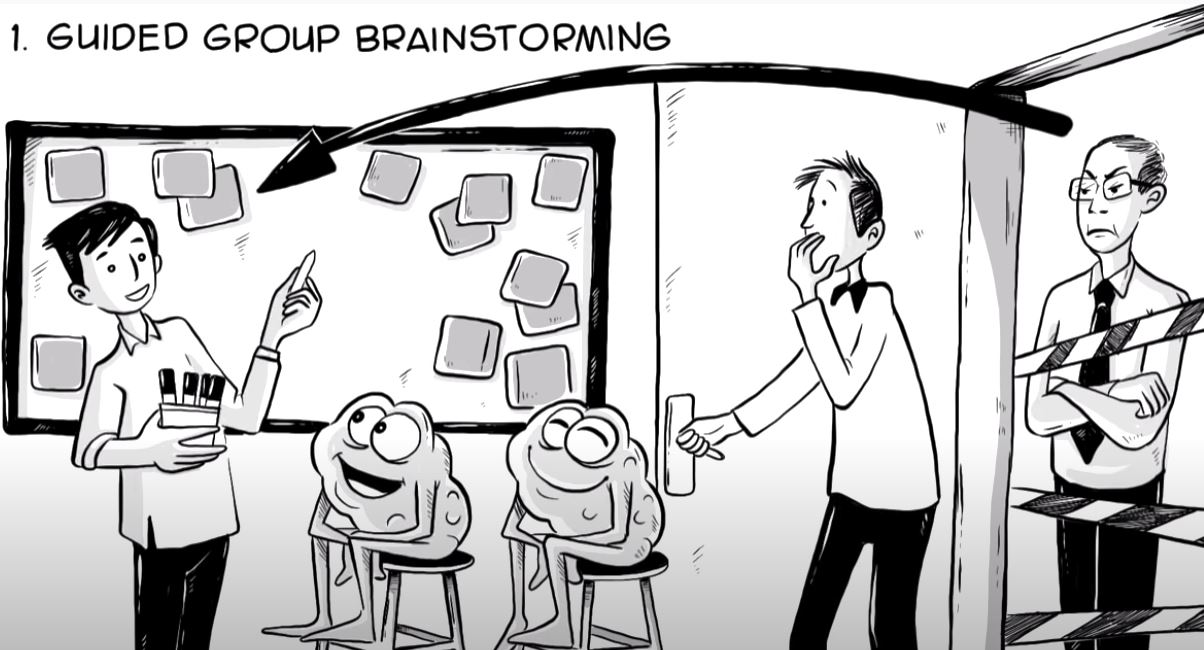 Brainstorming Techniques - How to Innovate in Groups