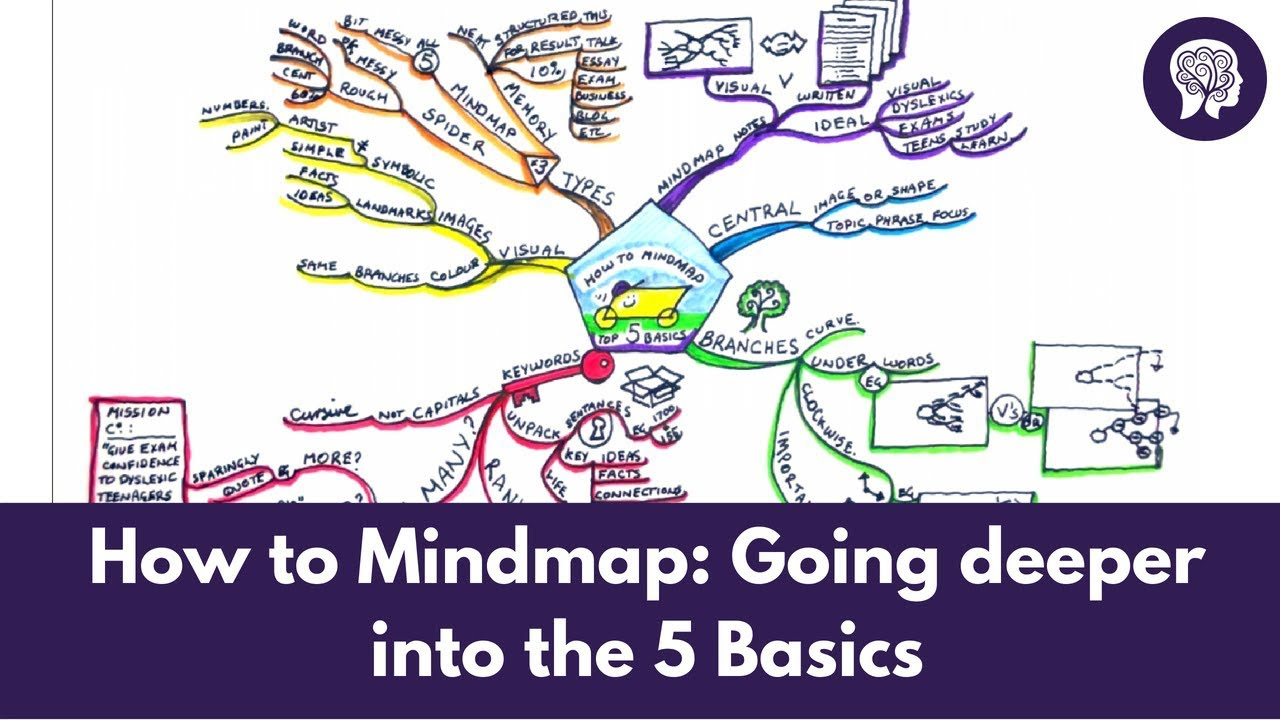 How to Mindmap: Going deeper into the 5 Basics
