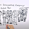 Innovation Management at Rutgers Business School