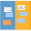 11 Templates for Brainstorming