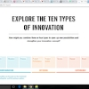 Understanding Doblin's 10 types of innovations with examples