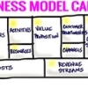 9 steps to create successful BMs