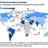 South Korea Leads World in Innovation as U.S. Exits Top Ten