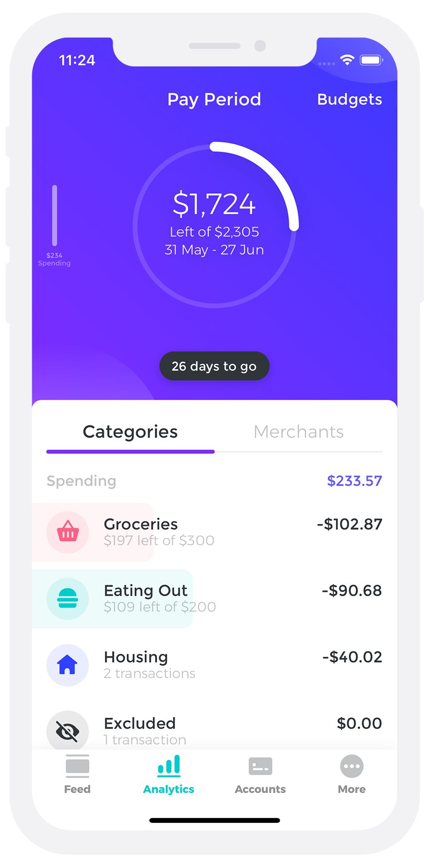sync budgets to payday