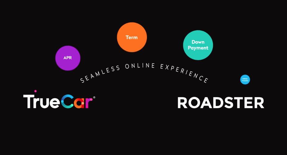 TrueCar Roadster Partnership image