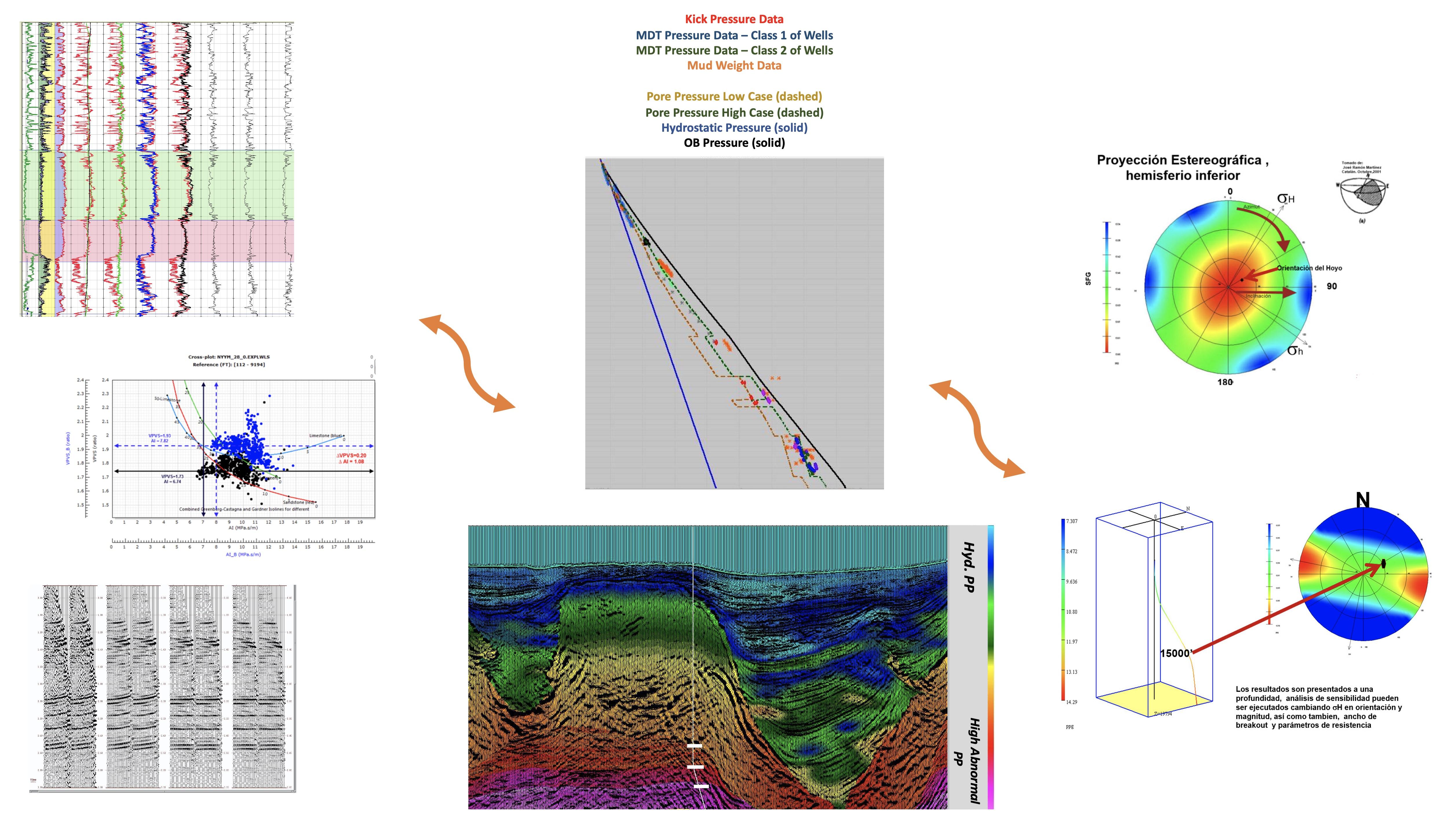 Curso - Soluciones Geofísicas en la Caracterización de Yacimientos