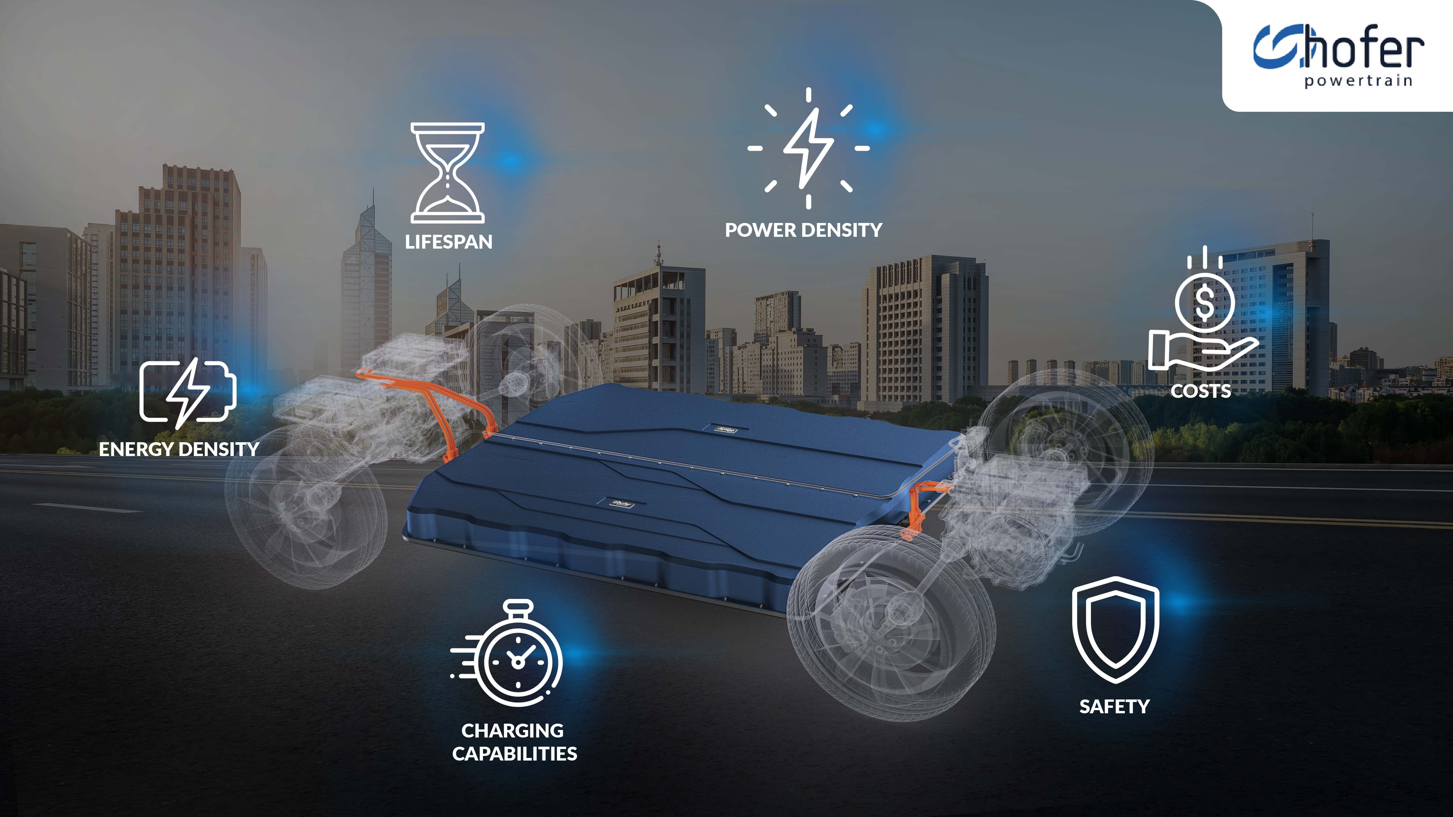 The future of battery solutions in the e-mobility