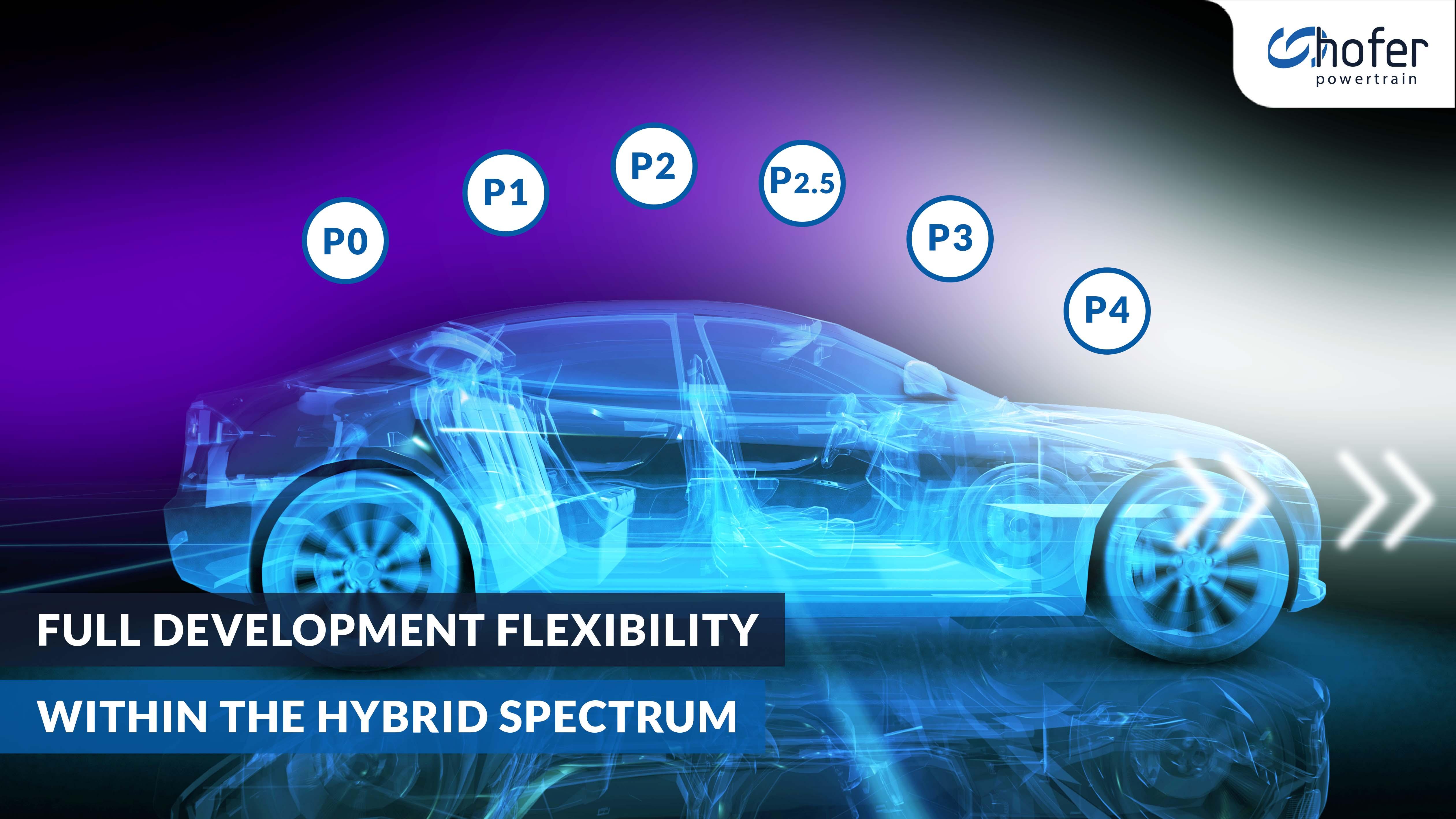 Full development flexibility within the hybrid powertrain spectrum