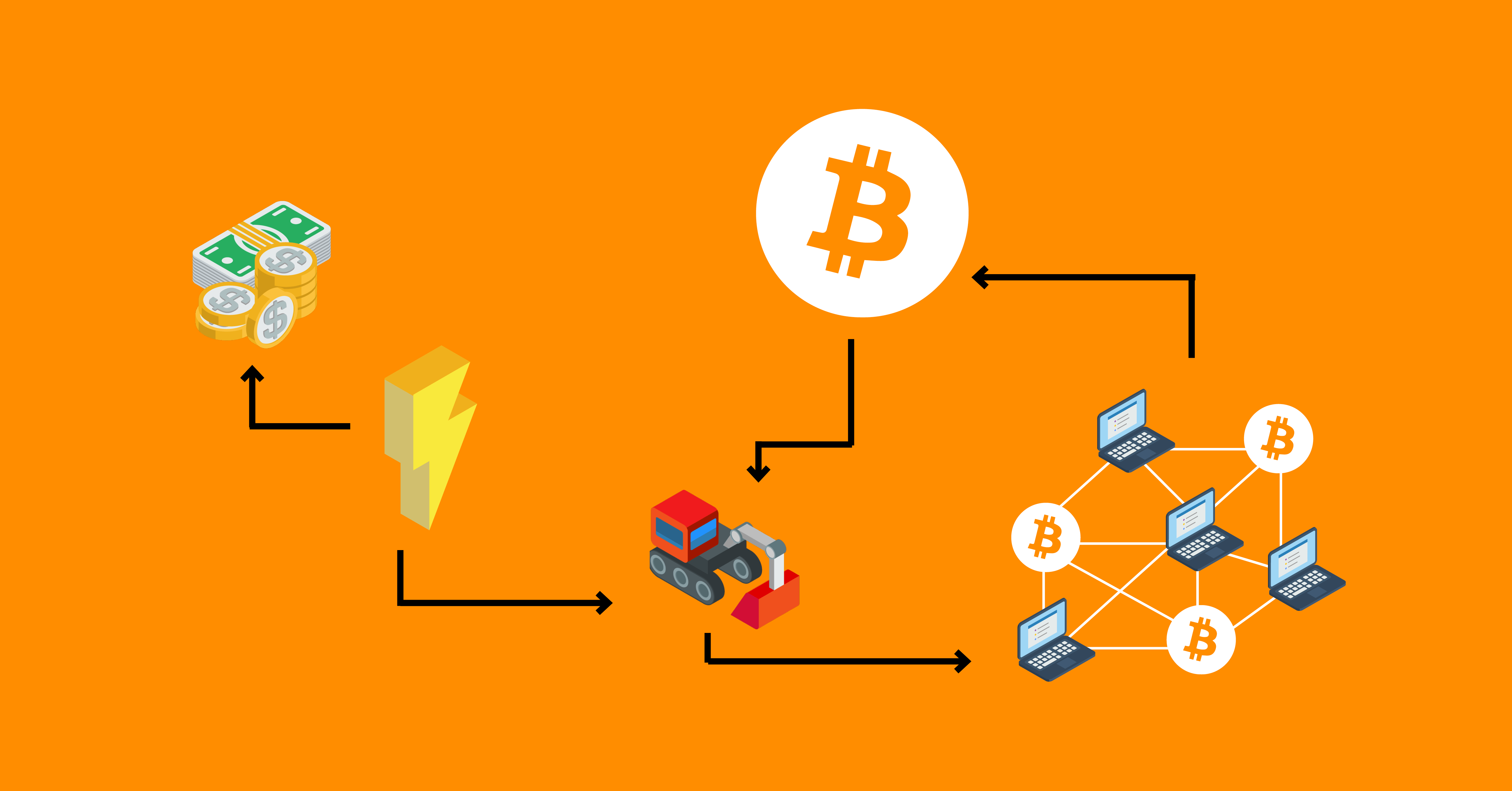 energy-cost-validate-transactions