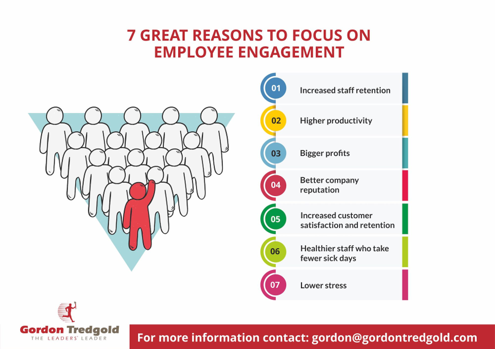 7 Great Reasons to Focus on Employee Engagement