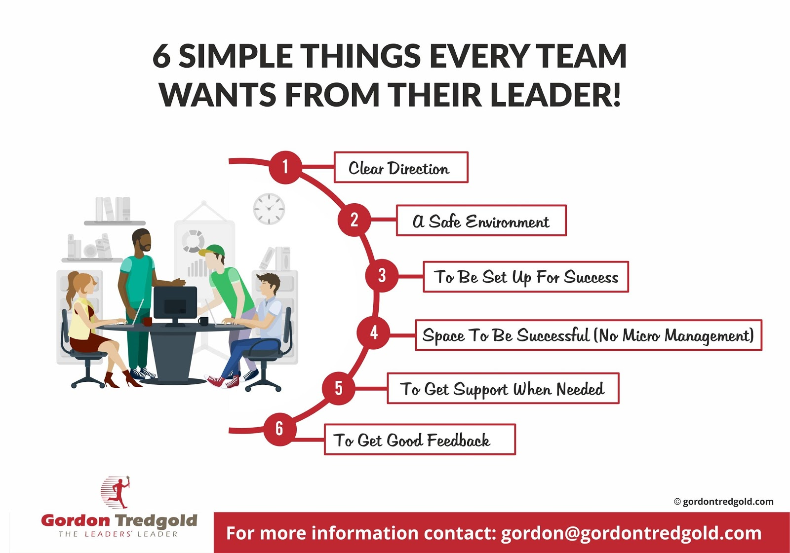 engagement strategy : Simple things every team wants their leaders