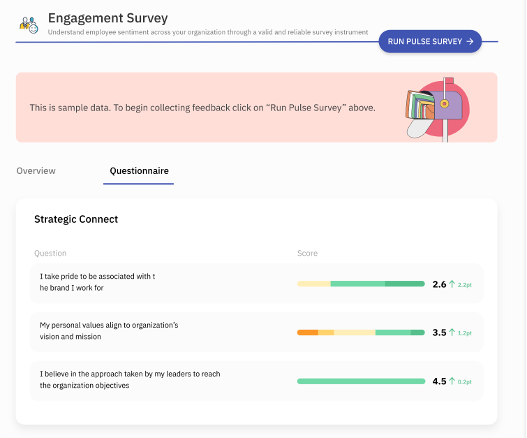 Fig 7: The engagement dashboard drilling down the 'Strategic connect' dimension