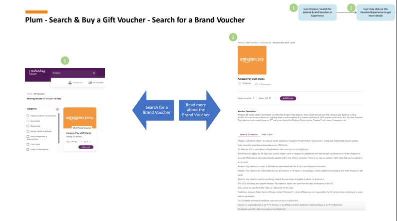 Search brand voucher in Xoxoday Plum