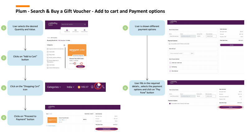 Payment options in Xoxoday Plum