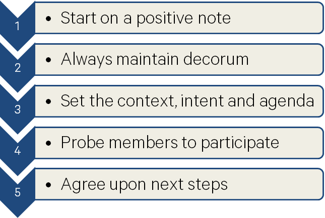 Breaking down an ideal feedback session
