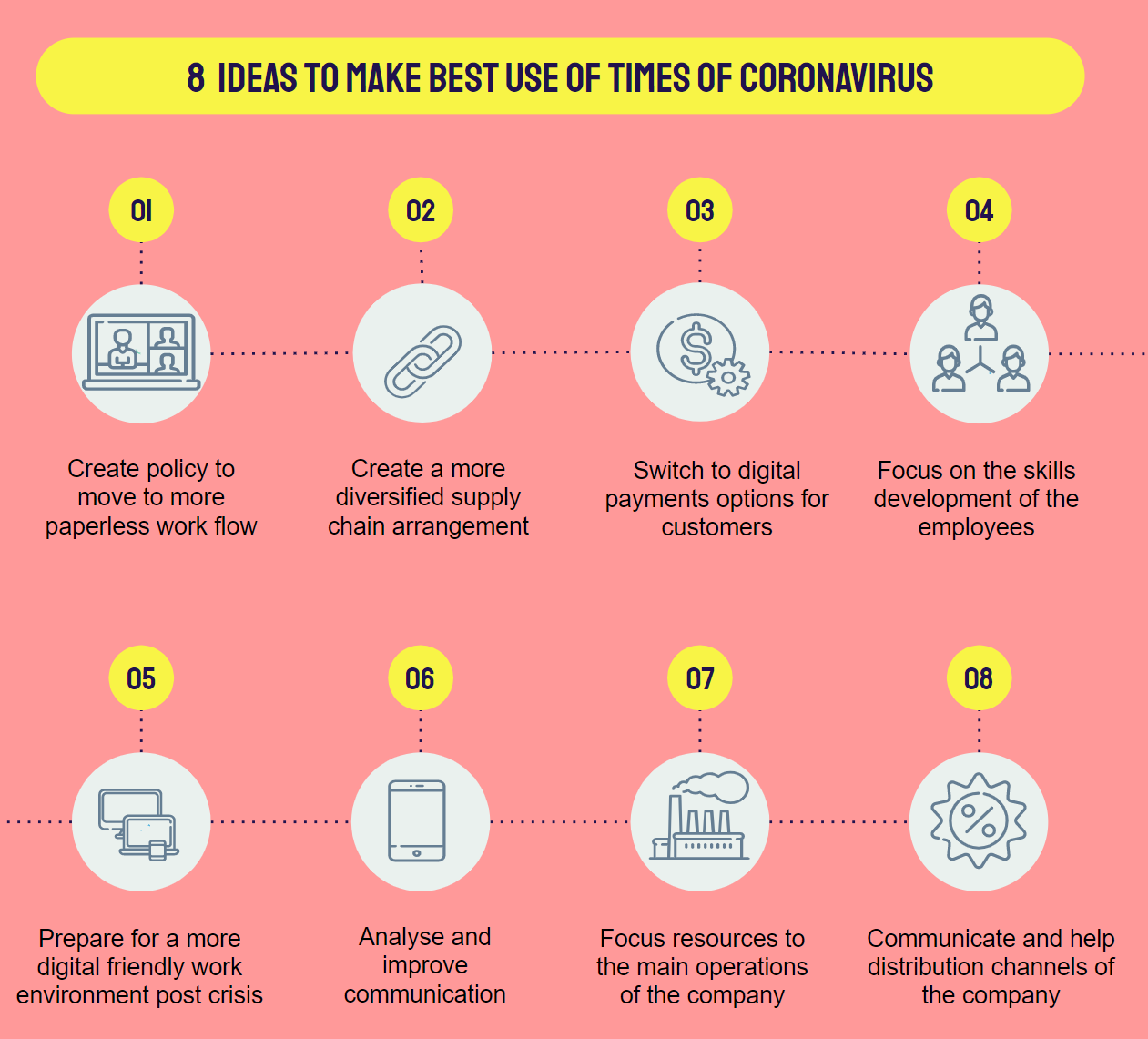 8 Ideas to make best use of times of coronavirus