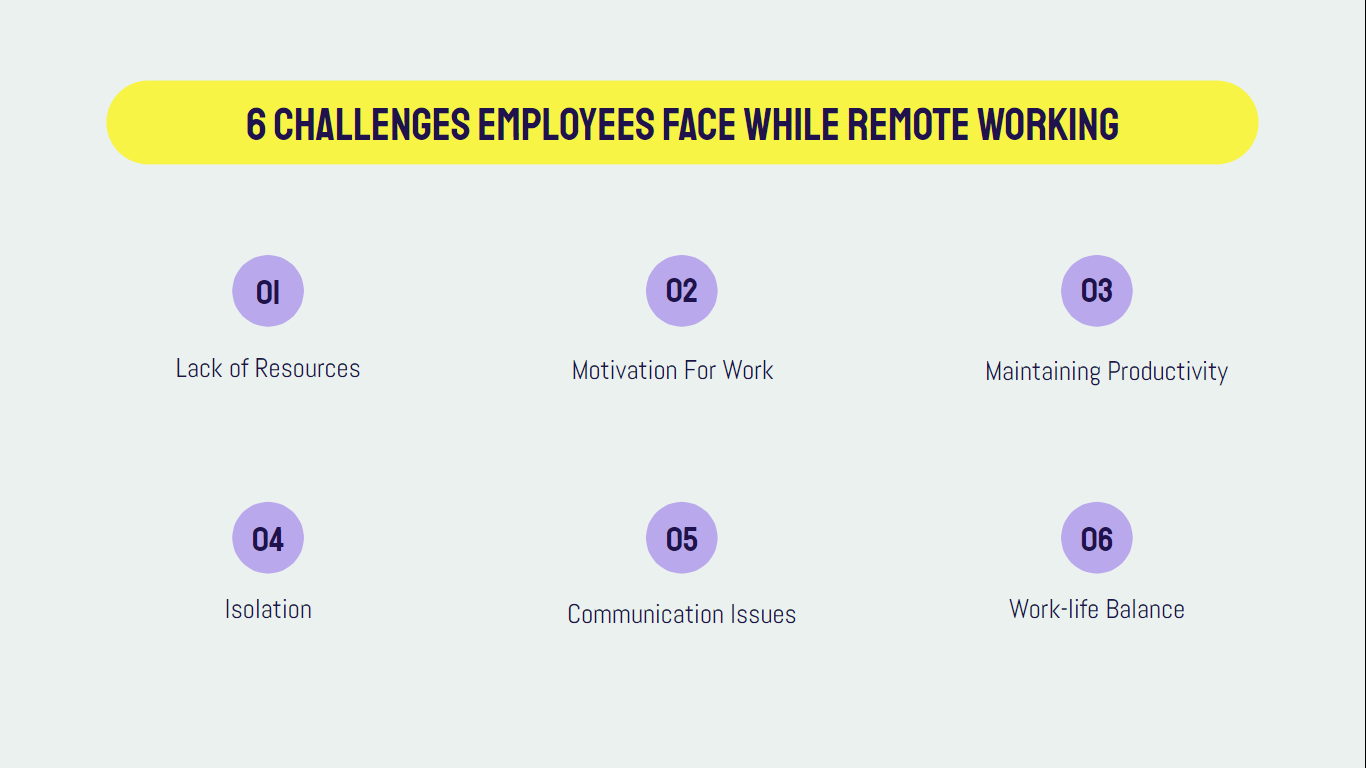 6 Challenges Employees Face While Remote Working