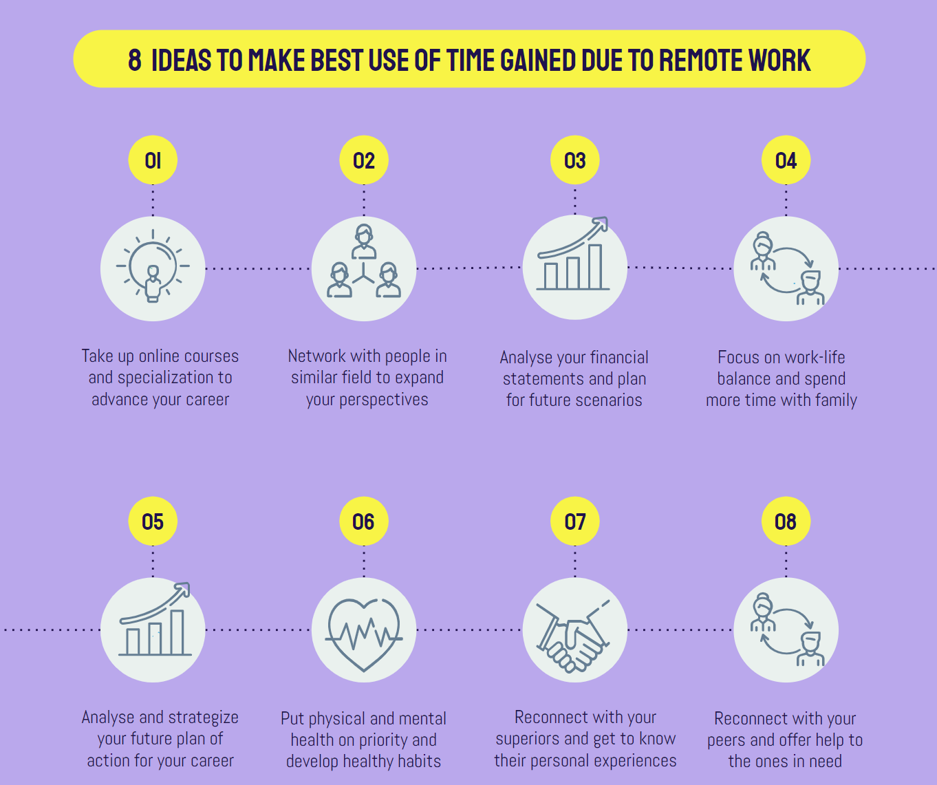 8 Ideas to make best use of time gained due to remote work
