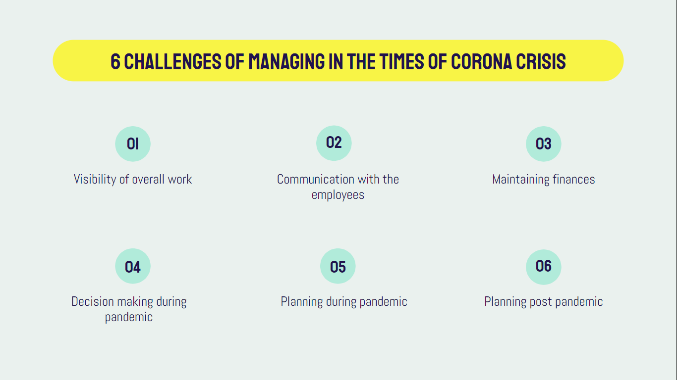 6 Challenges of Managing in the times of Corona Crisis