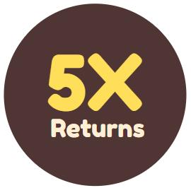 5X Returns