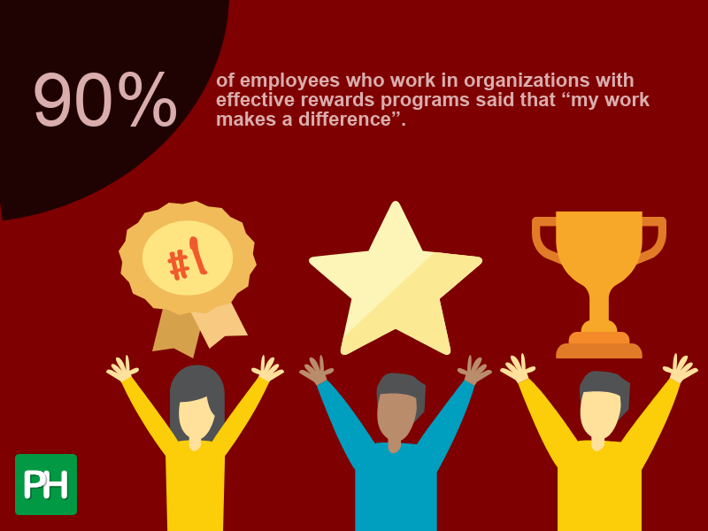 Employee being positive about rewards