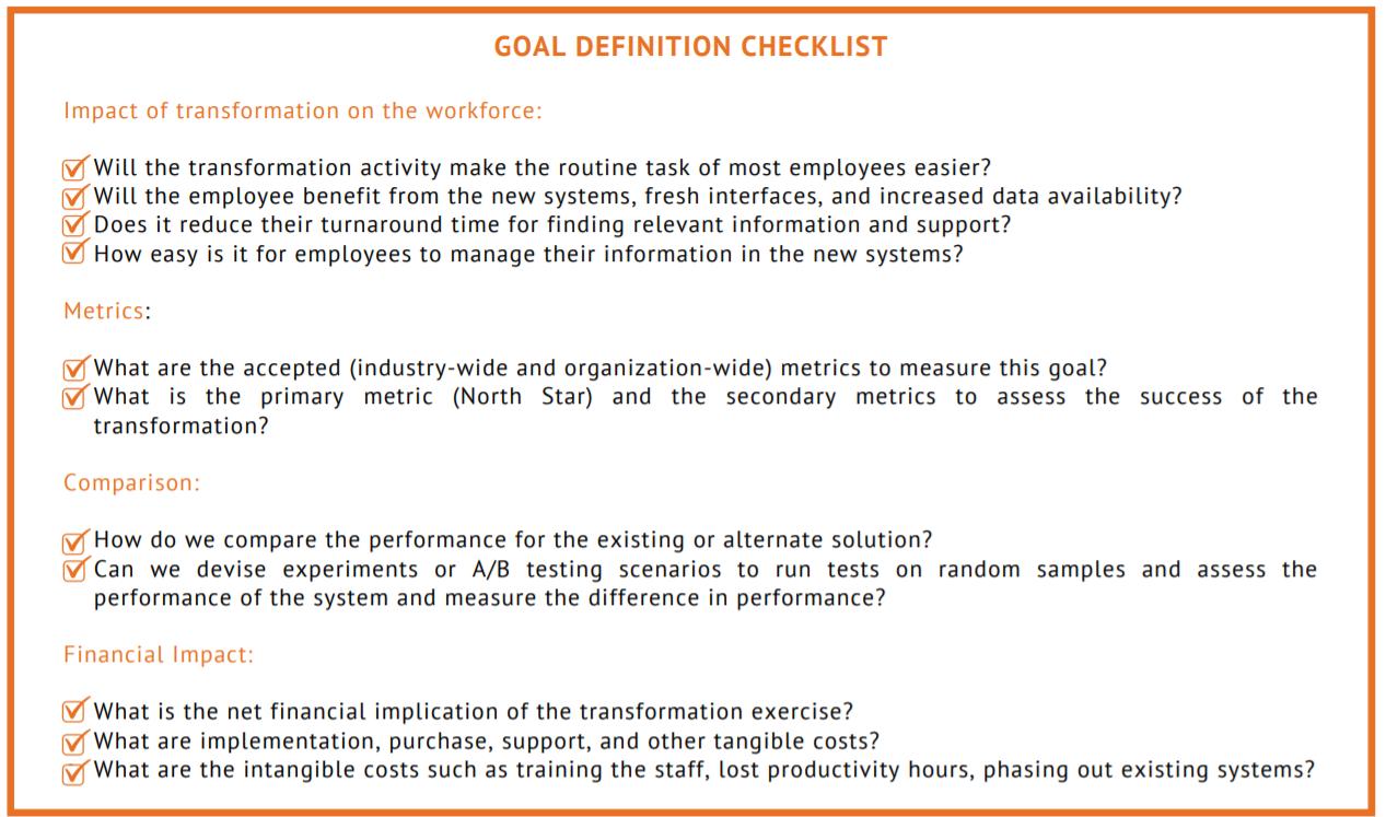 Goal Definition Checklist for HR Digital Transformation