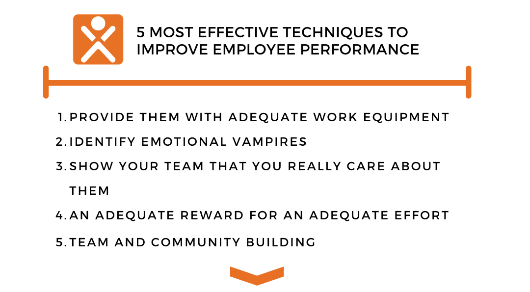 List of five most effective techniques to improve employee performance