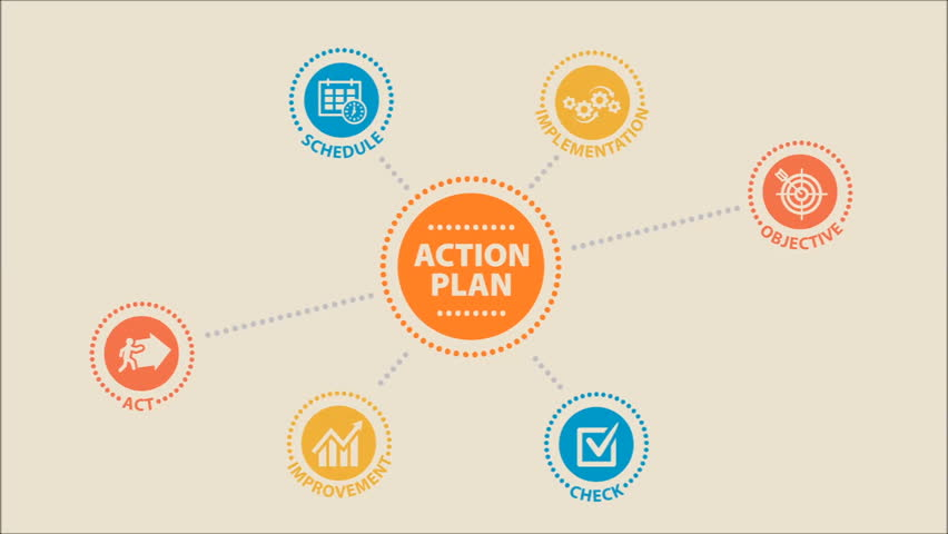 Plan of Action for Employee Engagement