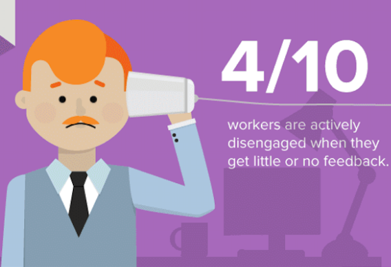 Disengaged employees aren't the problem-- but a disengaged manager is