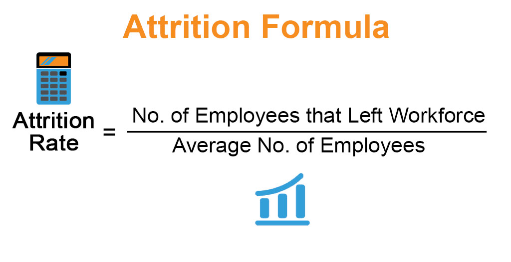 Calculating Attrition rates